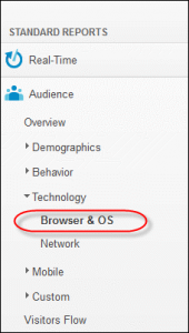 Browser & OS menu item in Google Analytics